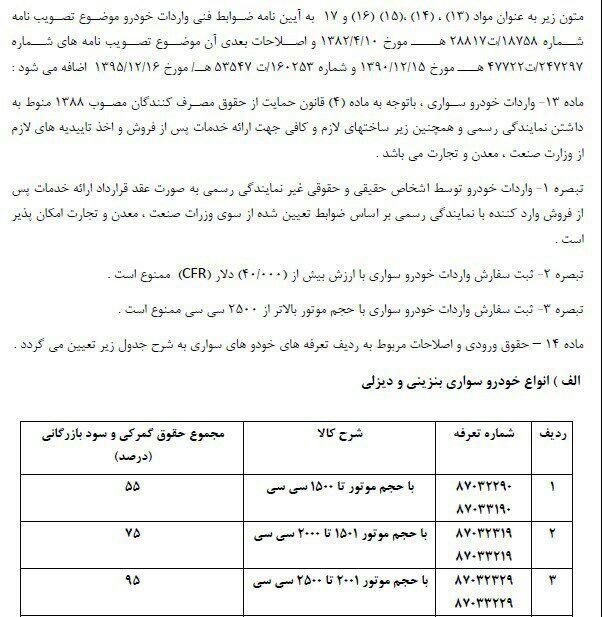 تعرفه واردات خودرو|کرمان موتور نیکوکار