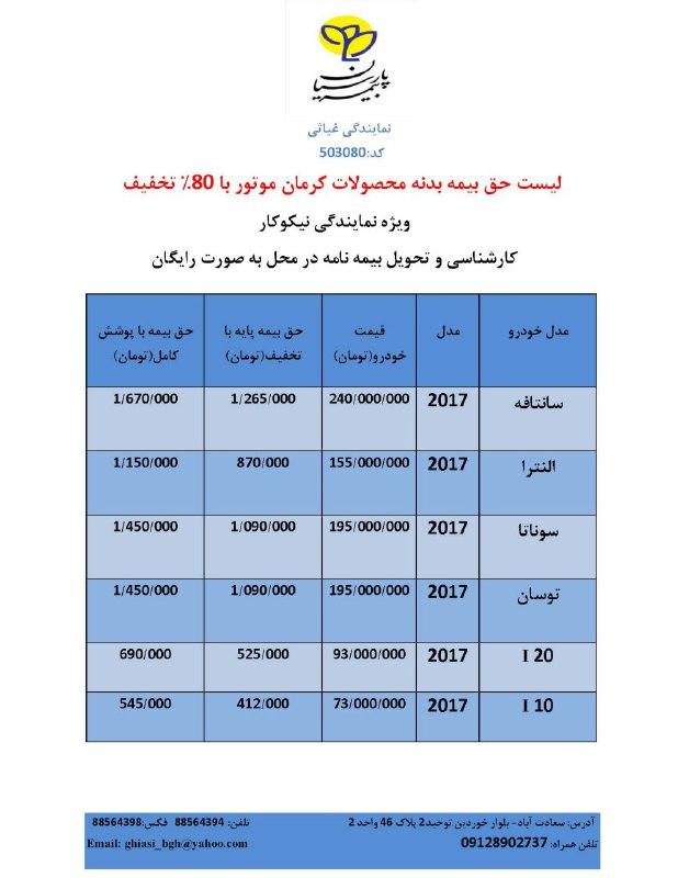 حق بیمه بدنه کرمان موتور